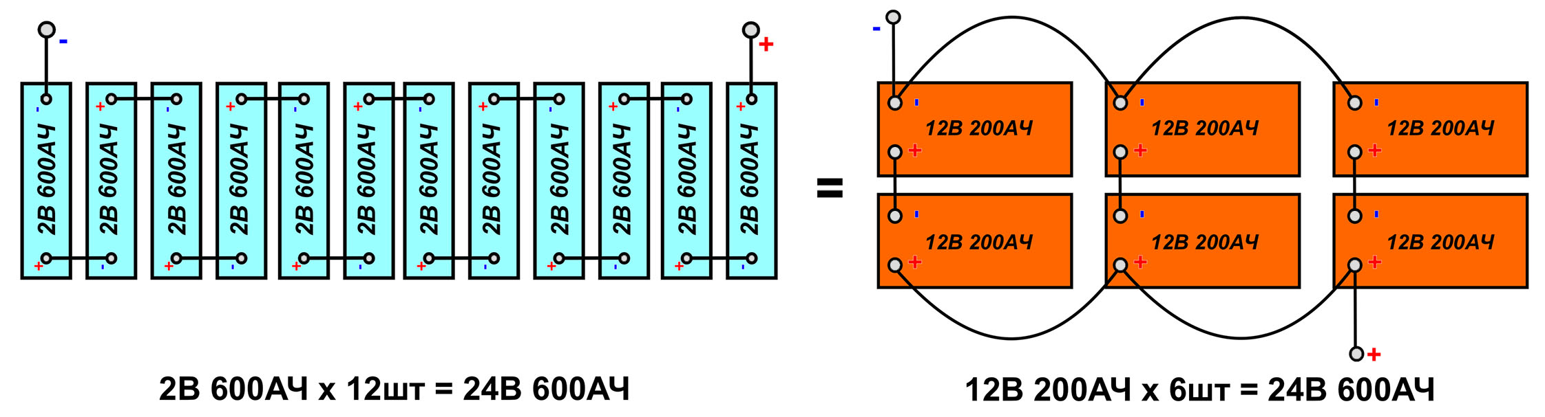 Схема подключения аккумулятора на 24 вольта
